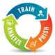KnowBe4 - Security Awareness Training (1YR)